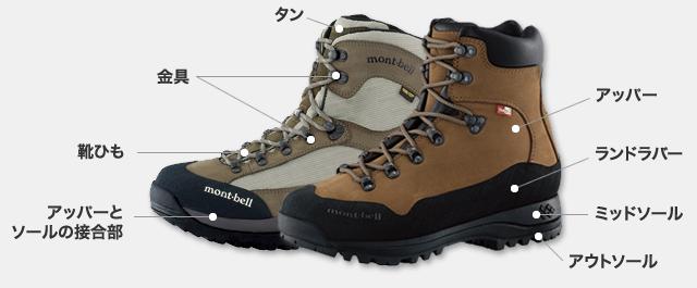 登山靴の各名前